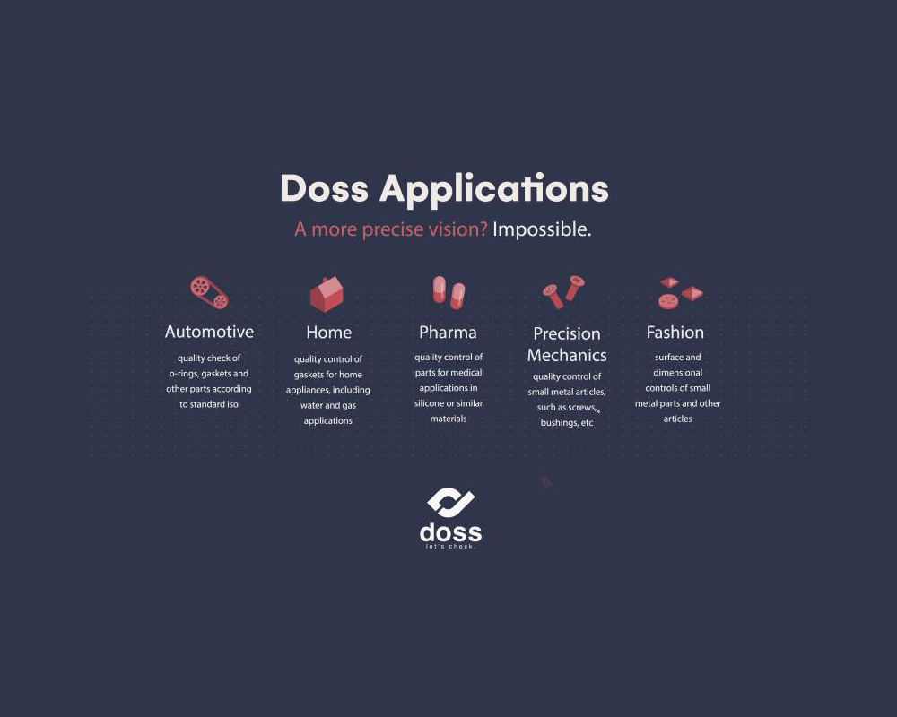Doss applications in red, white, and blue for concepts